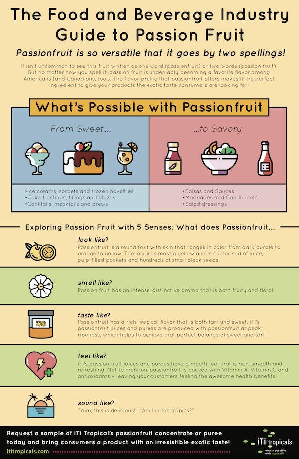 Passion Fruit Explained